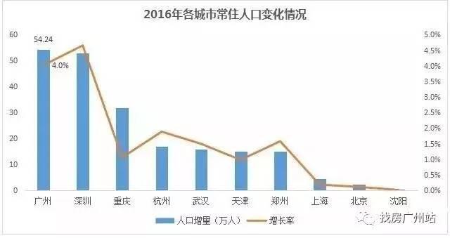 北京人口控制目标_2020年人口2300万 北京的小目标能实现吗